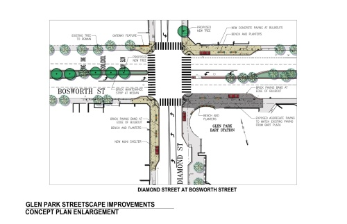 Glen Park Concept Enlargement