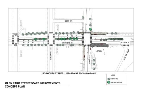 Glen Park Concept Plan